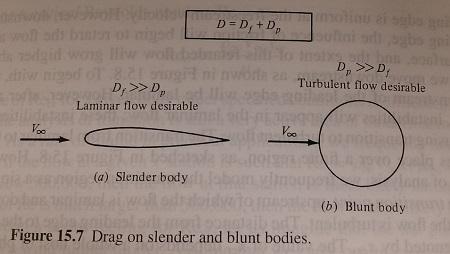 Blunt_vs_slender_aerodynamics_001.jpg