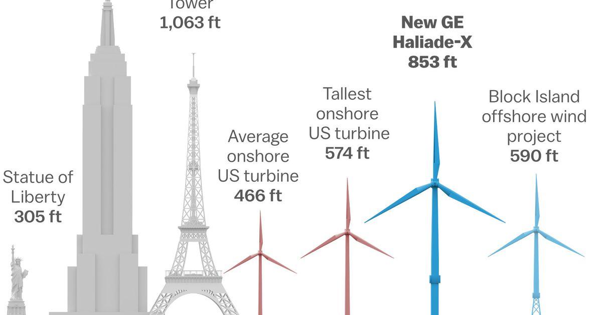Wind_turbine_heights.jpg