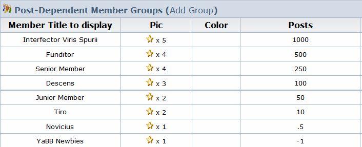 postnamesnumbers.JPG