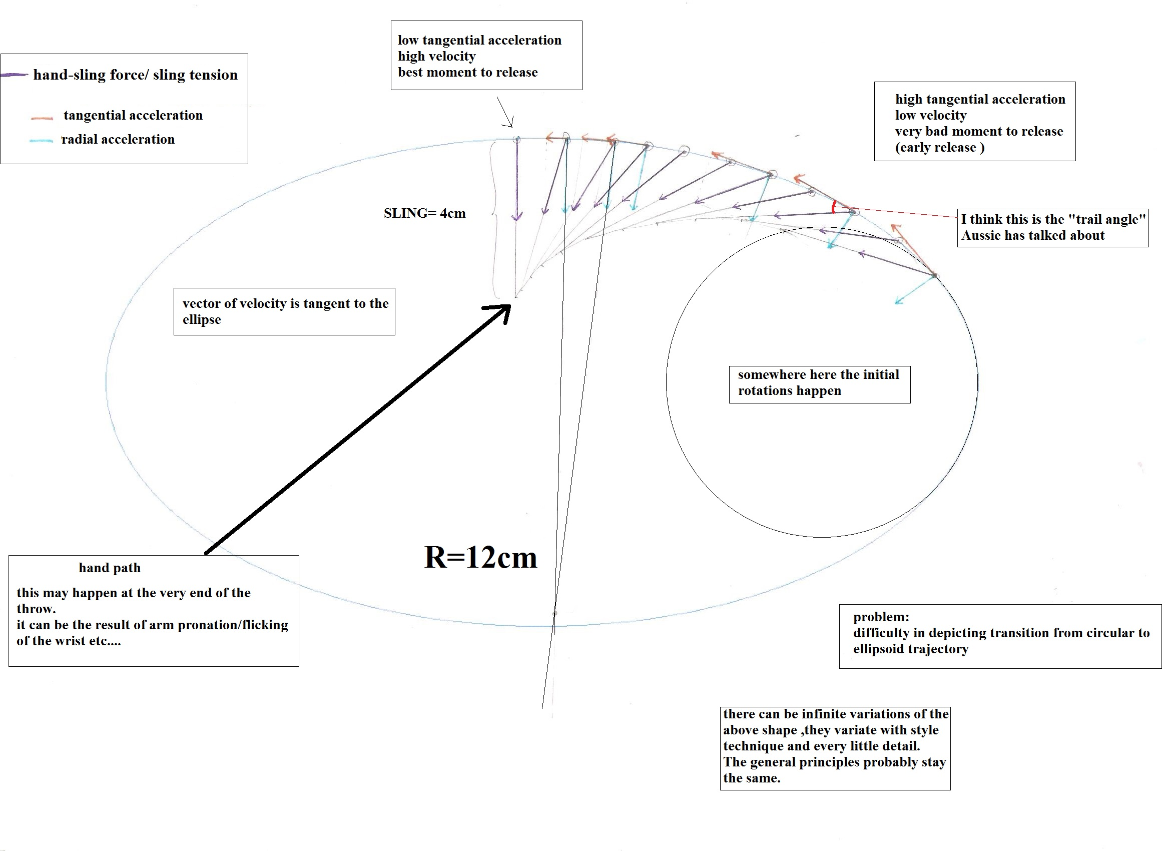 sling_explan1.jpg